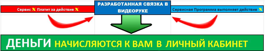 http://u4.platformalp.ru/75e913d400755a0d2782fc65e2035e97/66659714f5f1749a8532ddf951699a2e.png